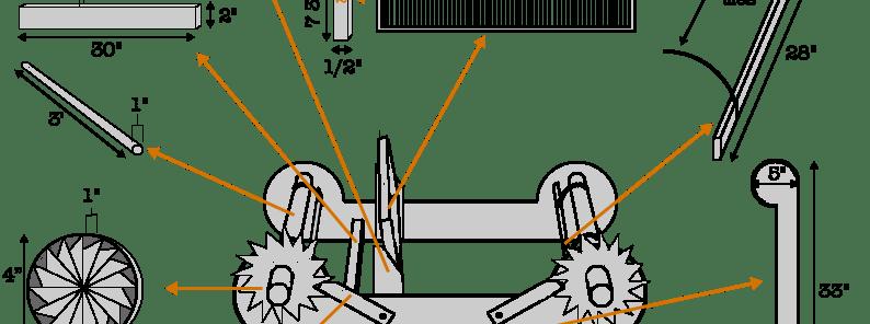 loom-diagram.png