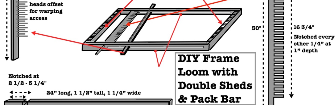 Quickest, Best Frame Loom
